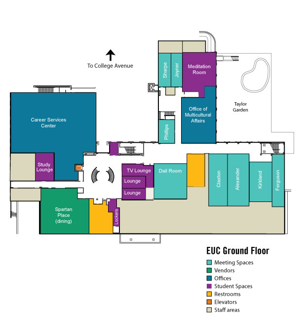 EUC Ground Floor